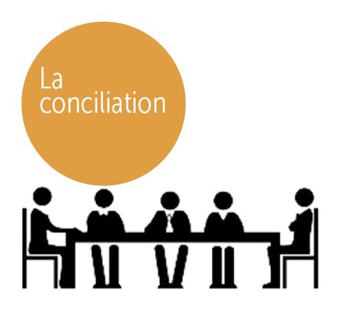 Le droit collaboratif